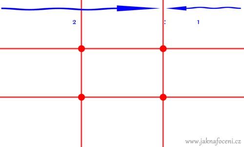 Kompozice a pravidlo třetin