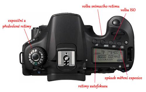 Jak fotit zrcadlovkou Canon popis funkcí