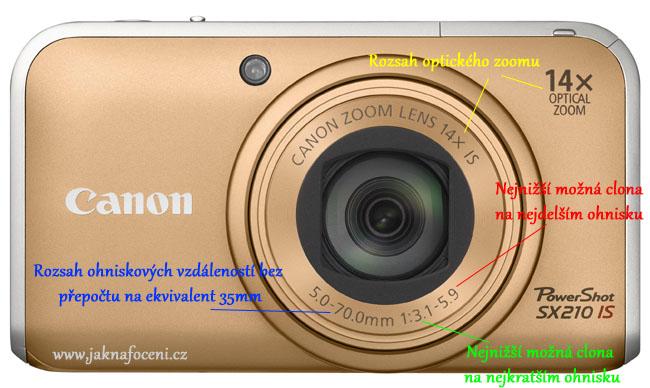 Jak si vybrat digitální kompakt - optika